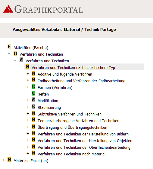 Screenshot Graphikportal